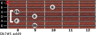 Db7#5(add9) for guitar on frets 9, 8, 9, 8, 10, x