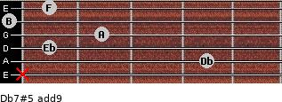 Db7#5(add9) for guitar on frets x, 4, 1, 2, 0, 1