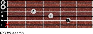 Db7#5 add(m3) guitar chord