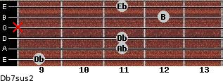 Db7sus2 for guitar on frets 9, 11, 11, x, 12, 11