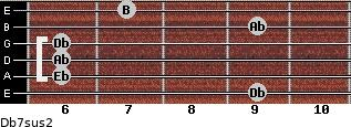 Db7sus2 for guitar on frets 9, 6, 6, 6, 9, 7