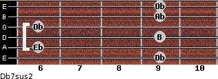Db7sus2 for guitar on frets 9, 6, 9, 6, 9, 9