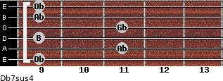 Db7sus4 for guitar on frets 9, 11, 9, 11, 9, 9
