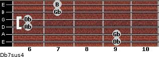 Db7sus4 for guitar on frets 9, 9, 6, 6, 7, 7