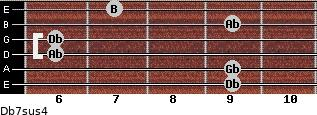 Db7sus4 for guitar on frets 9, 9, 6, 6, 9, 7