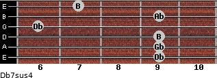 Db7sus4 for guitar on frets 9, 9, 9, 6, 9, 7
