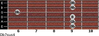 Db7sus4 for guitar on frets 9, 9, 9, 6, 9, 9
