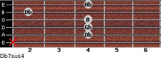 Db7sus4 for guitar on frets x, 4, 4, 4, 2, 4