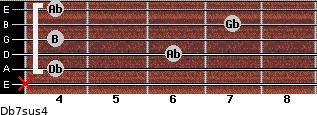Db7sus4 for guitar on frets x, 4, 6, 4, 7, 4
