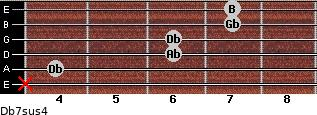 Db7sus4 for guitar on frets x, 4, 6, 6, 7, 7