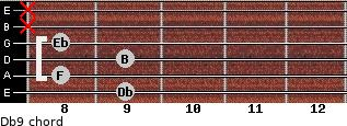 Db9 for guitar on frets 9, 8, 9, 8, x, x