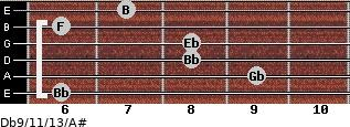 Db9/11/13/A# for guitar on frets 6, 9, 8, 8, 6, 7