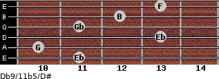 Db9/11b5/D# for guitar on frets 11, 10, 13, 11, 12, 13