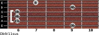 Db9/11sus for guitar on frets 9, 6, 6, 6, 9, 7