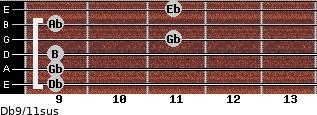 Db9/11sus for guitar on frets 9, 9, 9, 11, 9, 11