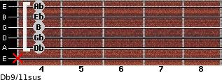 Db9/11sus for guitar on frets x, 4, 4, 4, 4, 4