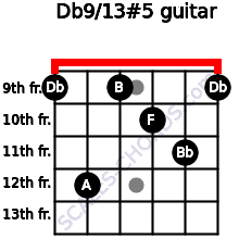 Db9/13#5 for guitar on frets 9, 12, 9, 10, 11, 9