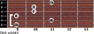 Db9 add(#5) guitar chord