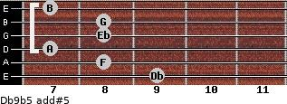 Db9b5 add(#5) guitar chord