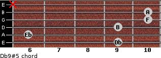 Db9(#5) for guitar on frets 9, 6, 9, 10, 10, x