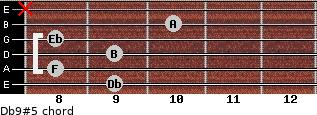 Db9(#5) for guitar on frets 9, 8, 9, 8, 10, x