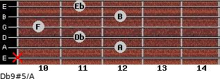 Db9#5/A for guitar on frets x, 12, 11, 10, 12, 11