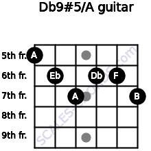 Db9#5/A for guitar on frets 5, 6, 7, 6, 6, 7