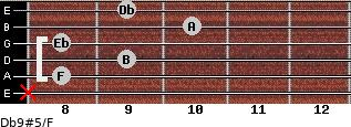 Db9#5/F for guitar on frets x, 8, 9, 8, 10, 9