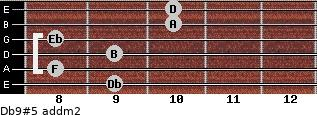 Db9#5 add(m2) guitar chord