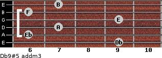 Db9#5 add(m3) guitar chord