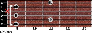 Db9sus for guitar on frets 9, 11, 9, x, 9, 11