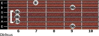 Db9sus for guitar on frets 9, 6, 6, 6, 9, 7