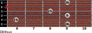 Db9sus for guitar on frets 9, 6, 9, 8, x, 9