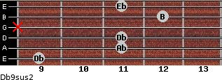 Db9sus2 for guitar on frets 9, 11, 11, x, 12, 11