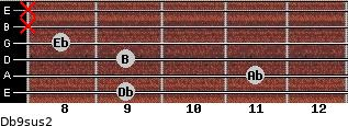 Db9sus2 for guitar on frets 9, 11, 9, 8, x, x