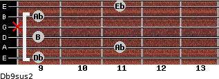 Db9sus2 for guitar on frets 9, 11, 9, x, 9, 11