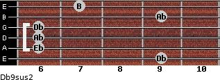 Db9sus2 for guitar on frets 9, 6, 6, 6, 9, 7