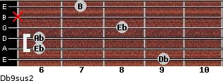 Db9sus2 for guitar on frets 9, 6, 6, 8, x, 7