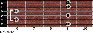 Db9sus2 for guitar on frets 9, 6, 9, 6, 9, 9