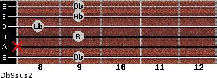 Db9sus2 for guitar on frets 9, x, 9, 8, 9, 9