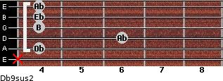 Db9sus2 for guitar on frets x, 4, 6, 4, 4, 4