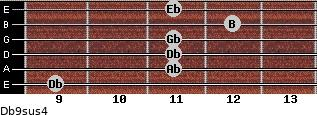 Db9sus4 for guitar on frets 9, 11, 11, 11, 12, 11