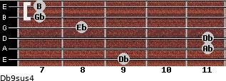 Db9sus4 for guitar on frets 9, 11, 11, 8, 7, 7