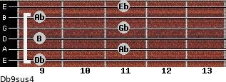 Db9sus4 for guitar on frets 9, 11, 9, 11, 9, 11