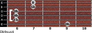 Db9sus4 for guitar on frets 9, 6, 6, 6, 7, 7