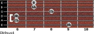 Db9sus4 for guitar on frets 9, 6, 6, 8, 7, 7