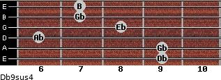 Db9sus4 for guitar on frets 9, 9, 6, 8, 7, 7
