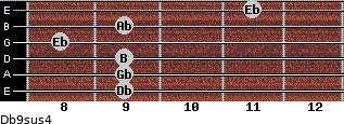 Db9sus4 for guitar on frets 9, 9, 9, 8, 9, 11