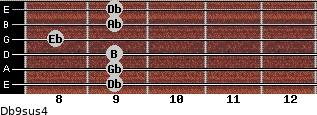 Db9sus4 for guitar on frets 9, 9, 9, 8, 9, 9