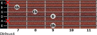 Db9sus4 for guitar on frets 9, x, 9, 8, 7, x
